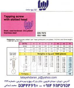 DIN7973_ISO1483