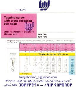 DIN7981_ISO7049