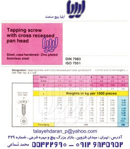 DIN7983_ISO7051