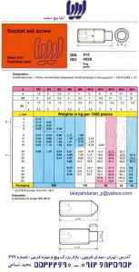 DIN915_ISO4028