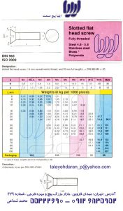 DIN963_ISO2009