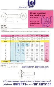 DIN965_ISO7046