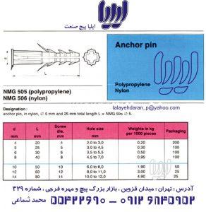 NMG505-NMG506