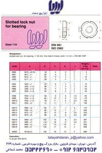 DIN981_ISO2982