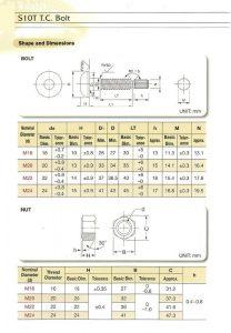 ASTM-F-1852