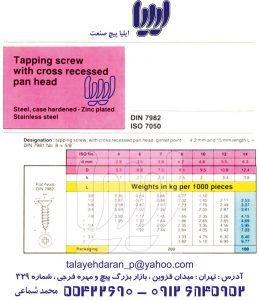 DIN7982_ISO7050