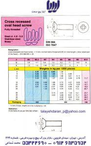 DIN966_ISO7047