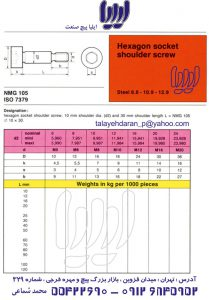 NMG105_ISO7379