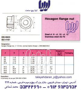 DIN6915_ISO7414