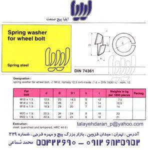 DIN74361