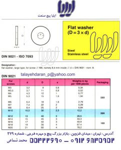 DIN9021_ISO7093