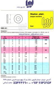 NMG451